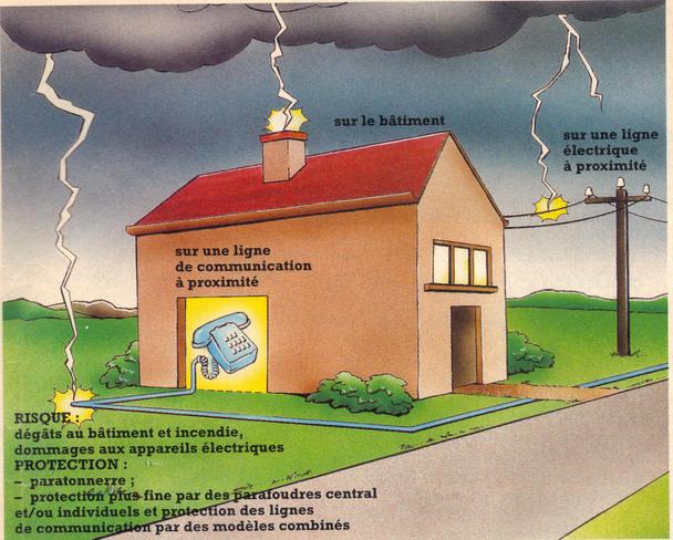 Couteaux des gaules et d 39 ailleurs orages protections contre la foudre - Comment isoler sa maison ...